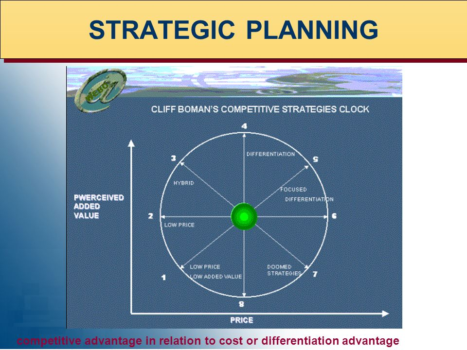 competitive advantage in relation to cost or differentiation advantage STRATEGIC PLANNING