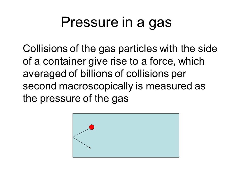Pressure in a gas Collisions of the gas particles with the side of a container give rise to a force, which averaged of billions of collisions per second macroscopically is measured as the pressure of the gas