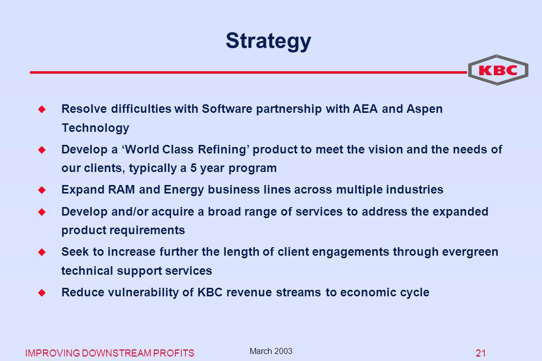 IMPROVING DOWNSTREAM PROFITS 21 March 2003 Strategy Resolve difficulties with Software partnership with AEA and Aspen Technology Develop a World Class Refining product to meet the vision and the needs of our clients, typically a 5 year program Expand RAM and Energy business lines across multiple industries Develop and/or acquire a broad range of services to address the expanded product requirements Seek to increase further the length of client engagements through evergreen technical support services Reduce vulnerability of KBC revenue streams to economic cycle