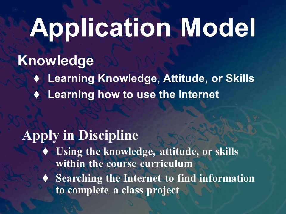 Application Model Knowledge Learning Knowledge, Attitude, or Skills Learning how to use the Internet Apply in Discipline Using the knowledge, attitude, or skills within the course curriculum Searching the Internet to find information to complete a class project