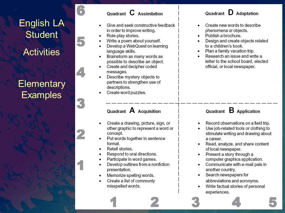 English LA Student Activities Elementary Examples