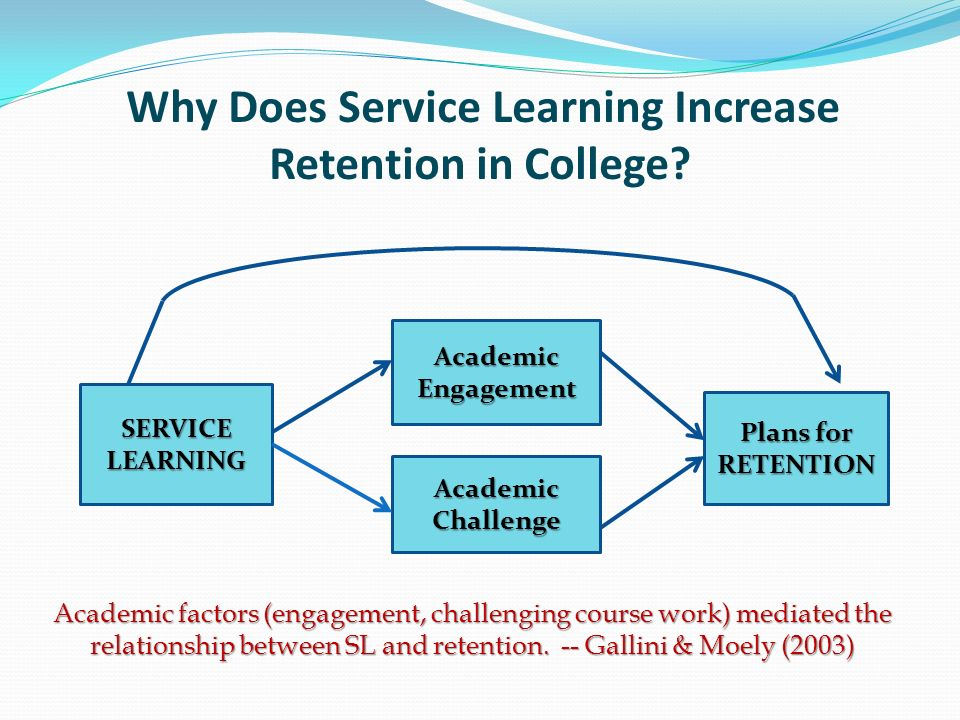 Why Does Service Learning Increase Retention in College.