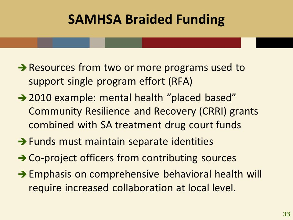 33 SAMHSA Braided Funding Resources from two or more programs used to support single program effort (RFA) 2010 example: mental health placed based Community Resilience and Recovery (CRRI) grants combined with SA treatment drug court funds Funds must maintain separate identities Co-project officers from contributing sources Emphasis on comprehensive behavioral health will require increased collaboration at local level.