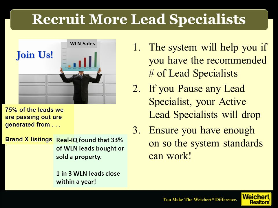1.The system will help you if you have the recommended # of Lead Specialists 2.If you Pause any Lead Specialist, your Active Lead Specialists will drop 3.Ensure you have enough on so the system standards can work.
