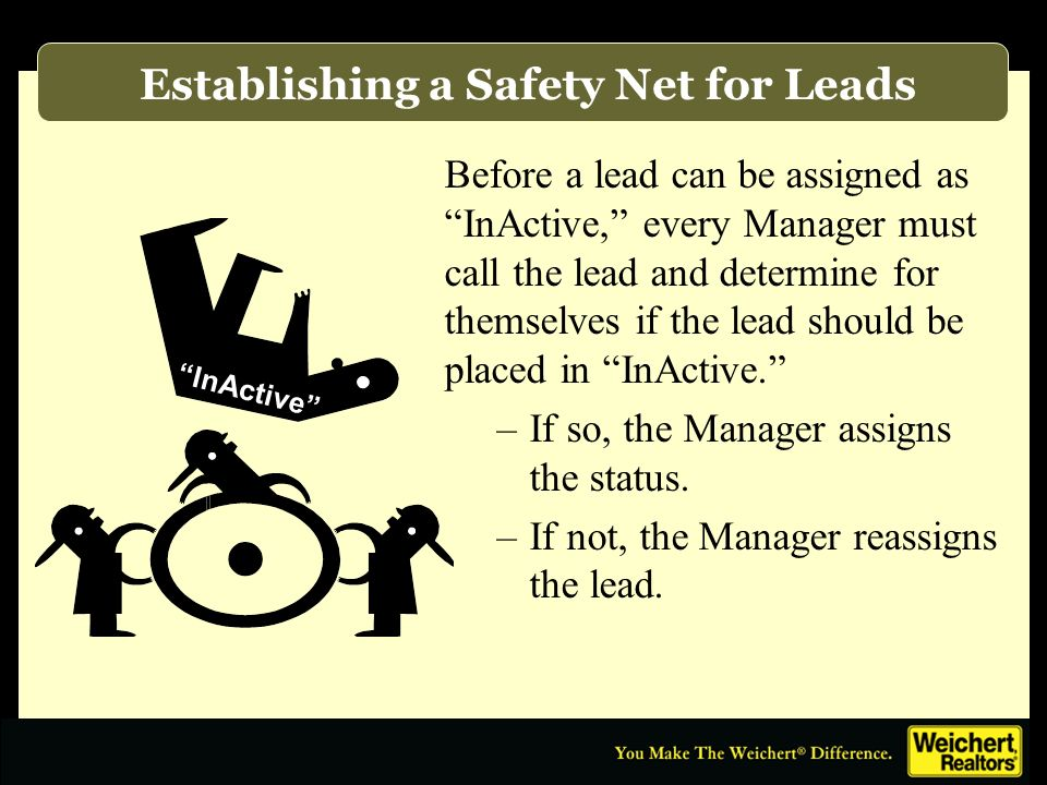 Before a lead can be assigned as InActive, every Manager must call the lead and determine for themselves if the lead should be placed in InActive.