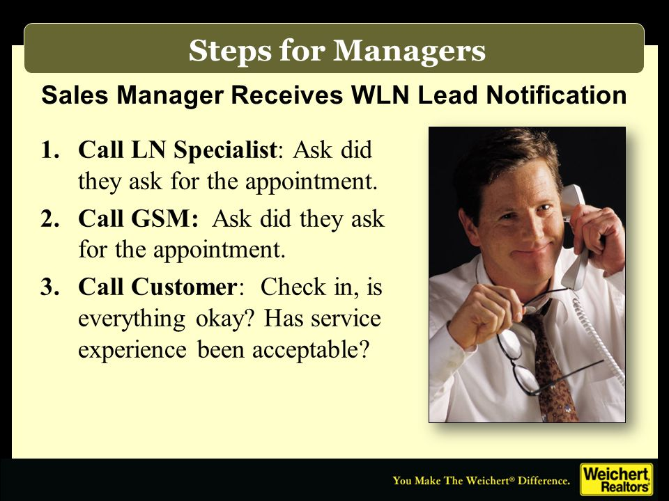 Sales Manager Receives WLN Lead Notification 1.Call LN Specialist: Ask did they ask for the appointment.