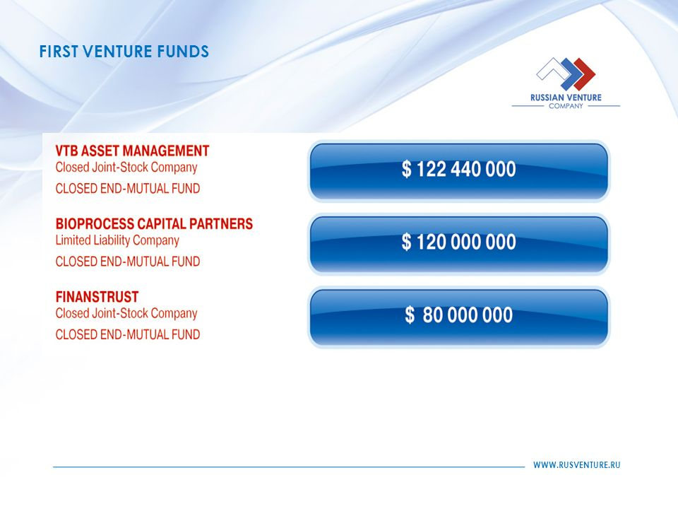 FIRST VENTURE FUNDS