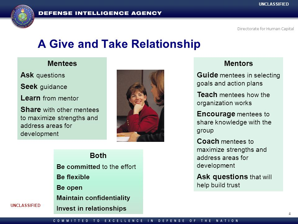 Directorate for Human Capital UNCLASSIFIED 4 A Give and Take Relationship Mentors Guide mentees in selecting goals and action plans Teach mentees how the organization works Encourage mentees to share knowledge with the group Coach mentees to maximize strengths and address areas for development Ask questions that will help build trust Mentees Ask questions Seek guidance Learn from mentor Share with other mentees to maximize strengths and address areas for development Both Be committed to the effort Be flexible Be open Maintain confidentiality Invest in relationships