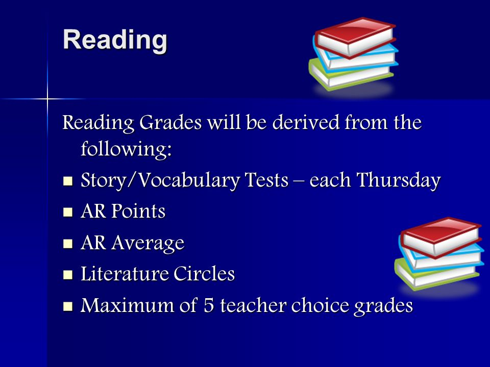 Reading Reading Grades will be derived from the following: Story/Vocabulary Tests – each Thursday Story/Vocabulary Tests – each Thursday AR Points AR Points AR Average AR Average Literature Circles Literature Circles Maximum of 5 teacher choice grades Maximum of 5 teacher choice grades
