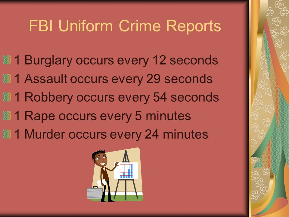 FBI Uniform Crime Reports 1 Burglary occurs every 12 seconds 1 Assault occurs every 29 seconds 1 Robbery occurs every 54 seconds 1 Rape occurs every 5 minutes 1 Murder occurs every 24 minutes