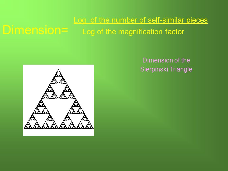 Dimension of the Sierpinski Triangle Log of the number of self-similar pieces Dimension= Log of the magnification factor