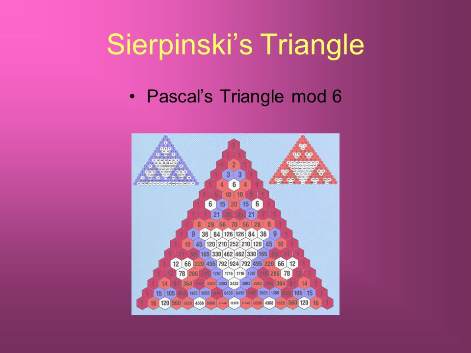 Sierpinskis Triangle Pascals Triangle mod 6