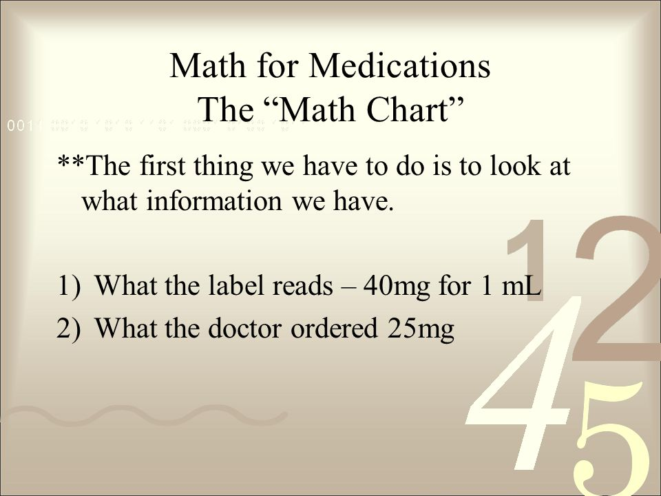 Math for Medications The Math Chart **The first thing we have to do is to look at what information we have.