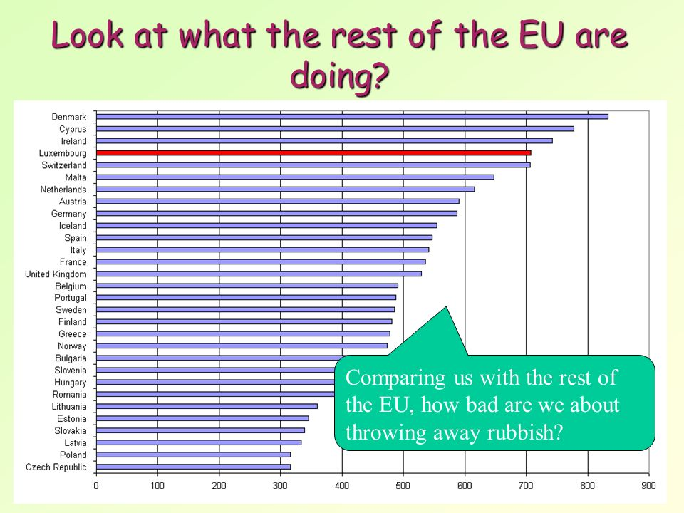 Look at what the rest of the EU are doing.