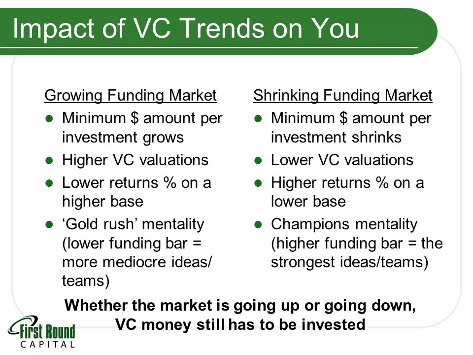 Impact of VC Trends on You Growing Funding Market Minimum $ amount per investment grows Higher VC valuations Lower returns % on a higher base Gold rush mentality (lower funding bar = more mediocre ideas/ teams) Shrinking Funding Market Minimum $ amount per investment shrinks Lower VC valuations Higher returns % on a lower base Champions mentality (higher funding bar = the strongest ideas/teams) Whether the market is going up or going down, VC money still has to be invested