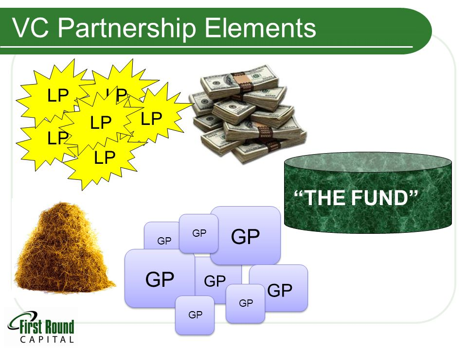 VC Partnership Elements GP THE FUND LP