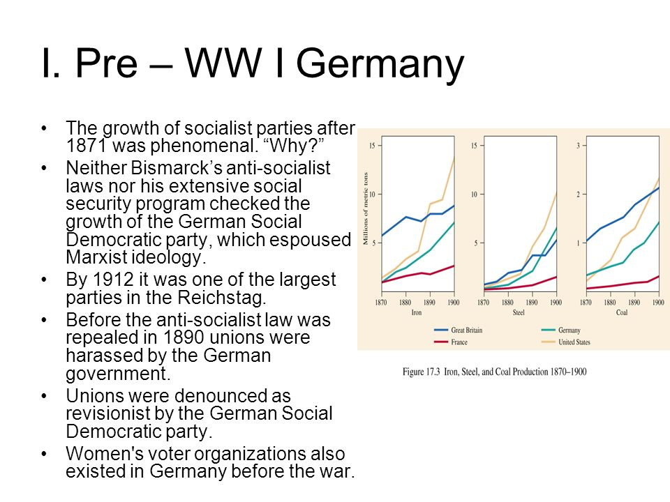 I. Pre – WW I Germany The growth of socialist parties after 1871 was phenomenal.