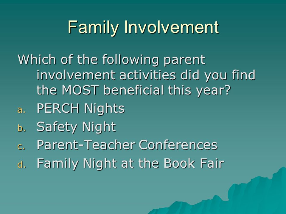 Family Involvement Which of the following parent involvement activities did you find the MOST beneficial this year.