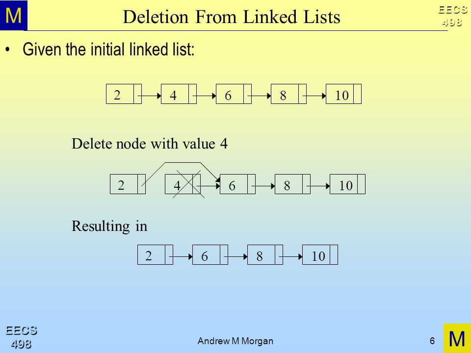 M M EECS498 EECS498 Andrew M Morgan6 Deletion From Linked Lists Given the initial linked list: 2 46810 Delete node with value 4 2 46810 Resulting in 6810 2