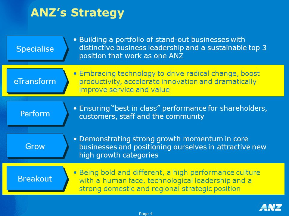 Page 4 ANZs Strategy Specialise eTransform Perform Grow Breakout Building a portfolio of stand-out businesses with distinctive business leadership and a sustainable top 3 position that work as one ANZ Embracing technology to drive radical change, boost productivity, accelerate innovation and dramatically improve service and value Ensuring best in class performance for shareholders, customers, staff and the community Demonstrating strong growth momentum in core businesses and positioning ourselves in attractive new high growth categories Being bold and different, a high performance culture with a human face, technological leadership and a strong domestic and regional strategic position