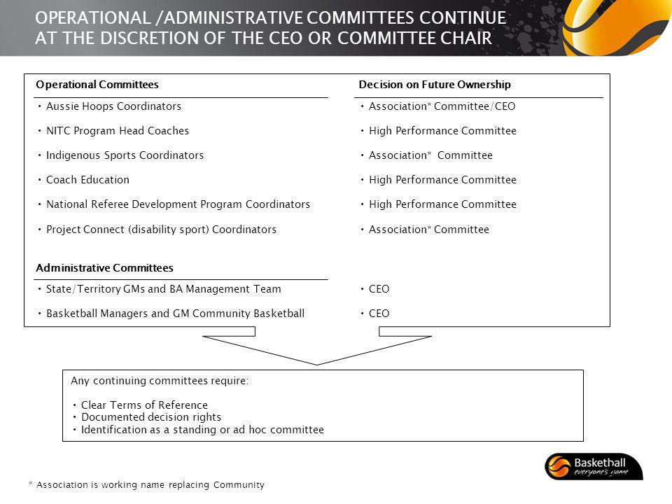 OPERATIONAL /ADMINISTRATIVE COMMITTEES CONTINUE AT THE DISCRETION OF THE CEO OR COMMITTEE CHAIR State/Territory GMs and BA Management Team Basketball Managers and GM Community Basketball Administrative Committees Decision on Future Ownership CEO Any continuing committees require: Clear Terms of Reference Documented decision rights Identification as a standing or ad hoc committee Operational Committees Aussie Hoops Coordinators NITC Program Head Coaches Indigenous Sports Coordinators Coach Education National Referee Development Program Coordinators Project Connect (disability sport) Coordinators Association* Committee/CEO High Performance Committee Association* Committee High Performance Committee Association* Committee * Association is working name replacing Community 9