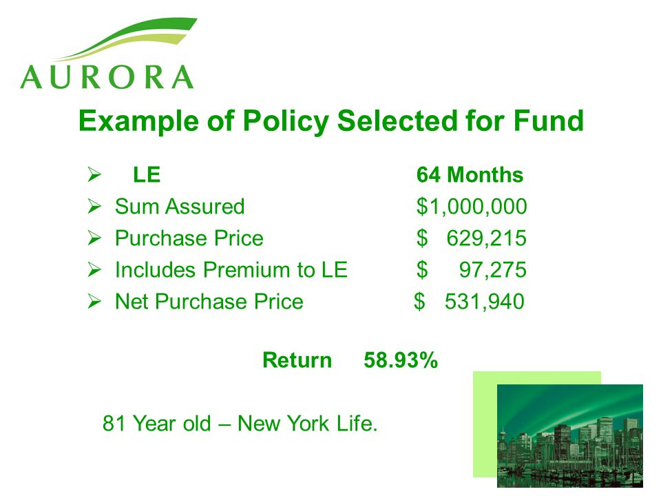 Example of Policy Selected for Fund LE 64 Months Sum Assured $1,000,000 Purchase Price $ 629,215 Includes Premium to LE $ 97,275 Net Purchase Price $ 531,940 Return 58.93% 81 Year old – New York Life.