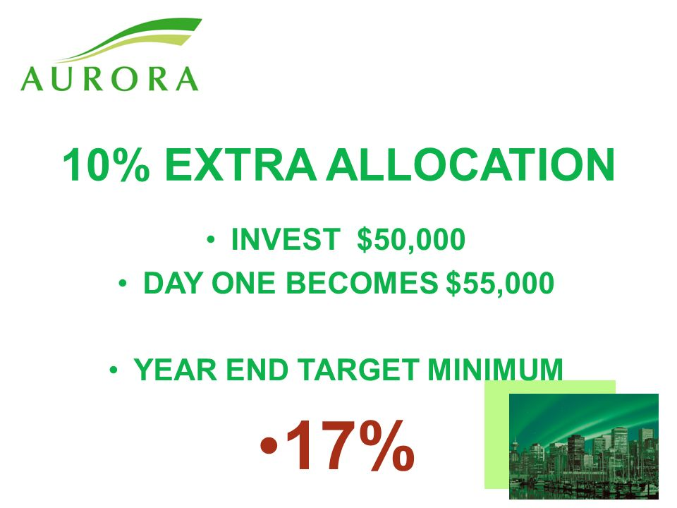 10% EXTRA ALLOCATION INVEST $50,000 DAY ONE BECOMES $55,000 YEAR END TARGET MINIMUM 17%