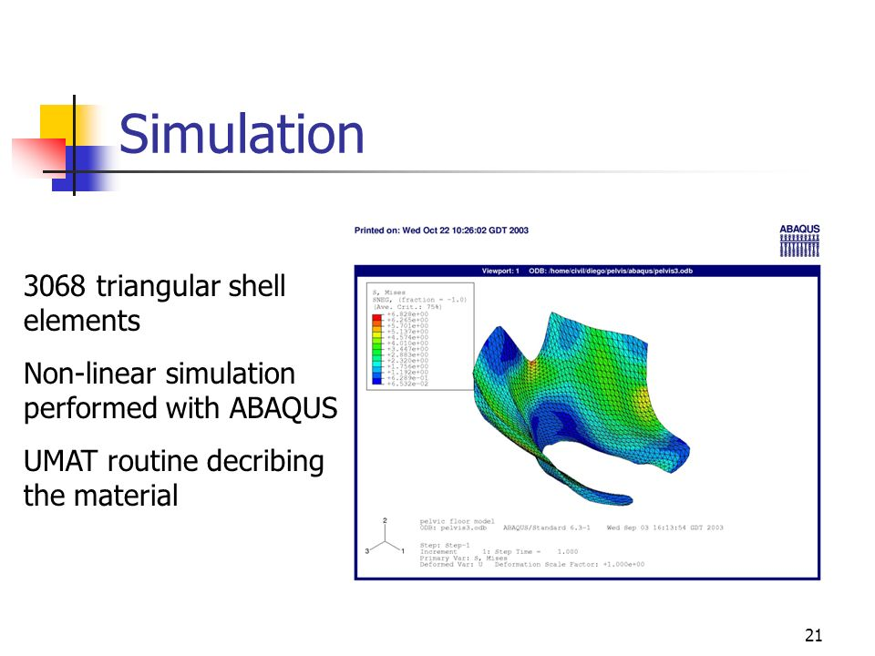 21 Simulation 3068 triangular shell elements Non-linear simulation performed with ABAQUS UMAT routine decribing the material