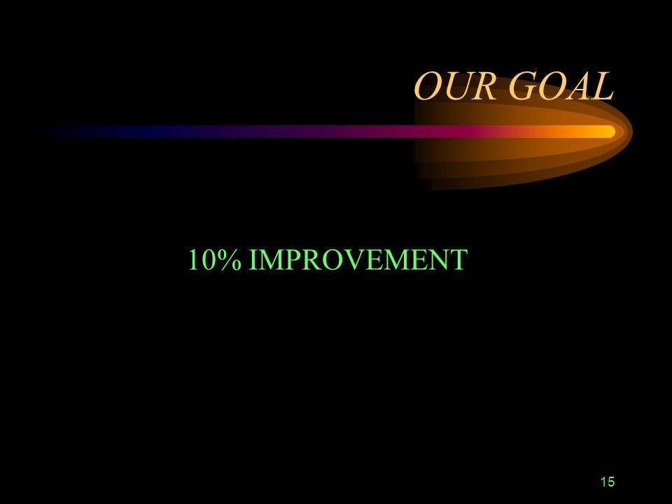 15 OUR GOAL 10% IMPROVEMENT
