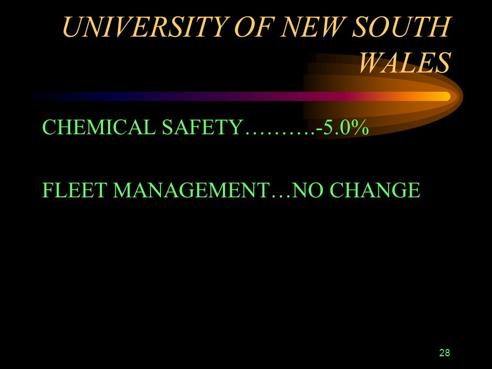 28 UNIVERSITY OF NEW SOUTH WALES CHEMICAL SAFETY……….-5.0% FLEET MANAGEMENT…NO CHANGE