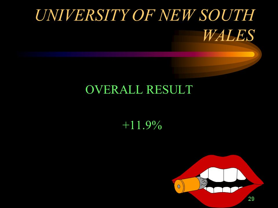 29 UNIVERSITY OF NEW SOUTH WALES OVERALL RESULT +11.9%