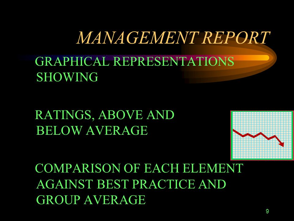 9 MANAGEMENT REPORT GRAPHICAL REPRESENTATIONS SHOWING RATINGS, ABOVE AND BELOW AVERAGE COMPARISON OF EACH ELEMENT AGAINST BEST PRACTICE AND GROUP AVERAGE