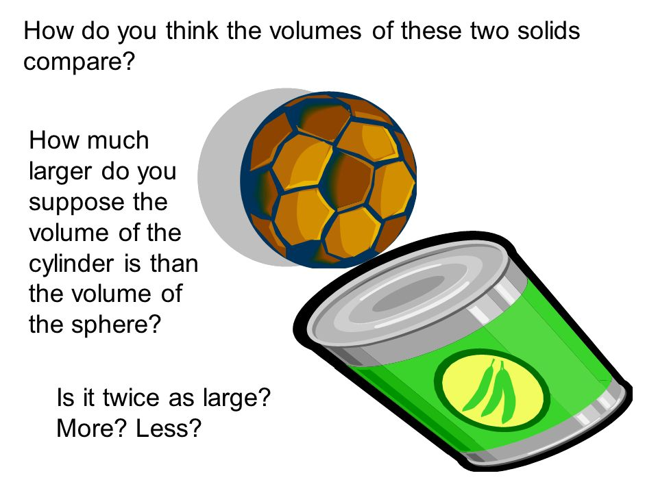 How do you think the volumes of these two solids compare.