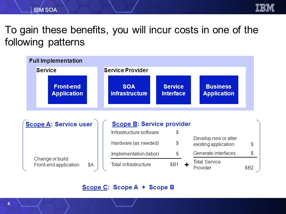 IBM SOA 8 To gain these benefits, you will incur costs in one of the following patterns Change or build Front-end application$A Infrastructure software$ Hardware (as needed)$ Implementation (labor)$ Total infrastructure$B1 Develop new or alter existing application$ Generate interfaces$ Total Service Provider$B2 Scope A: Service user Scope B: Service provider + Scope C: Scope A + Scope B Full Implementation Service ProviderService User Service Interface SOA Infrastructure Business Application Front-end Application