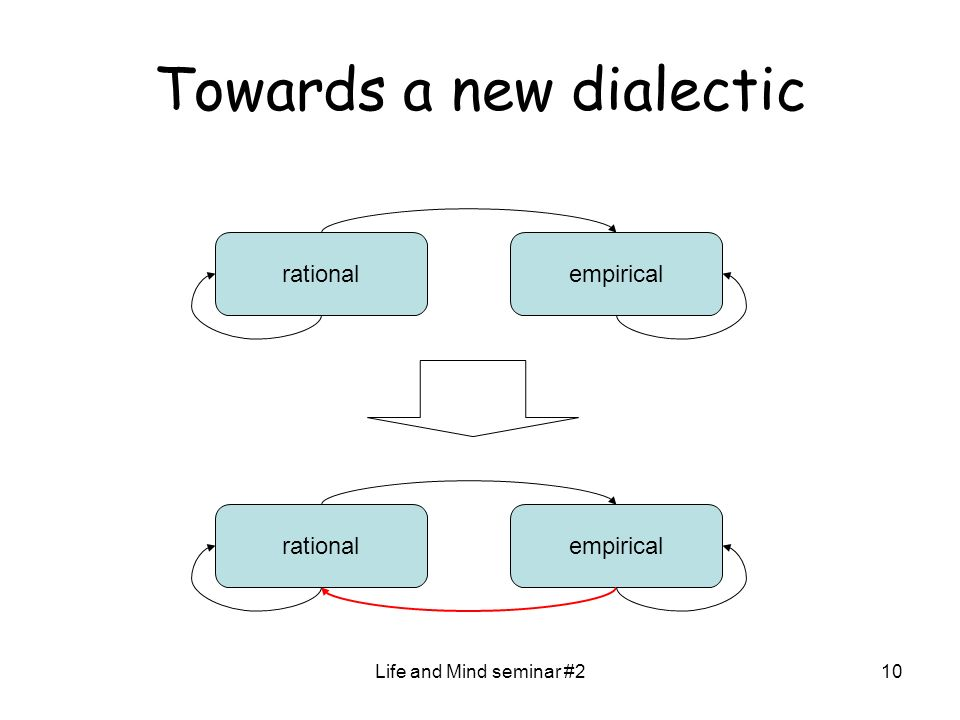 Life and Mind seminar #210 Towards a new dialectic rationalempirical rationalempirical