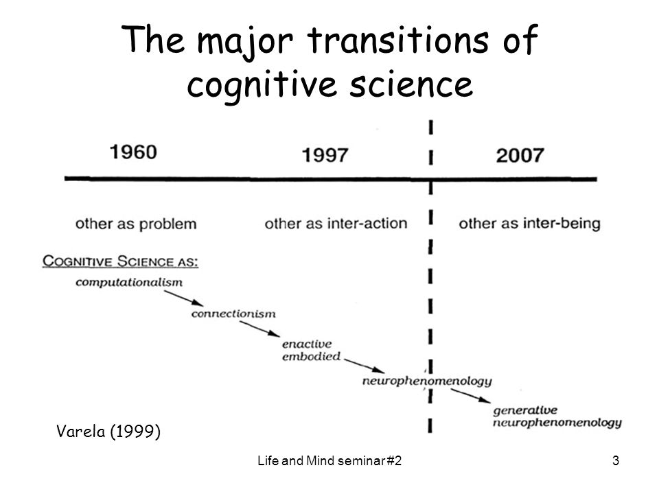 Life and Mind seminar #23 The major transitions of cognitive science Varela (1999)