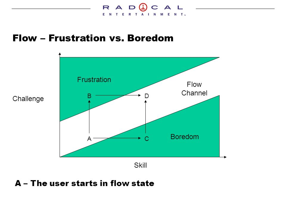 Flow – Frustration vs.