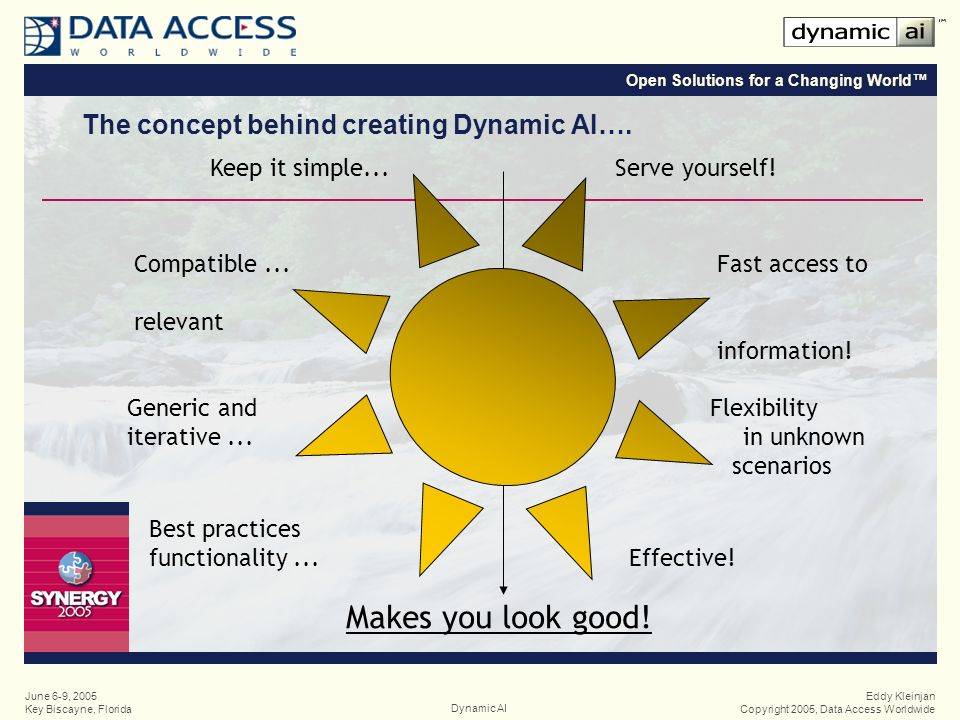 Open Solutions for a Changing World Eddy Kleinjan Copyright 2005, Data Access WorldwideDynamic AI June 6-9, 2005 Key Biscayne, Florida The concept behind creating Dynamic AI….