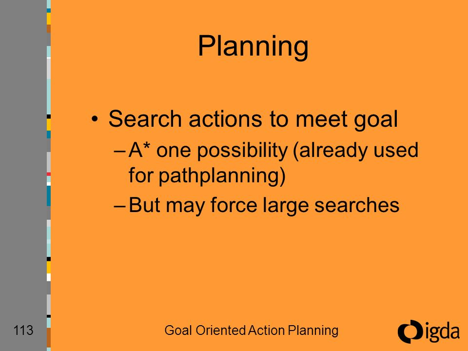 113Goal Oriented Action Planning Planning Search actions to meet goal –A* one possibility (already used for pathplanning) –But may force large searches