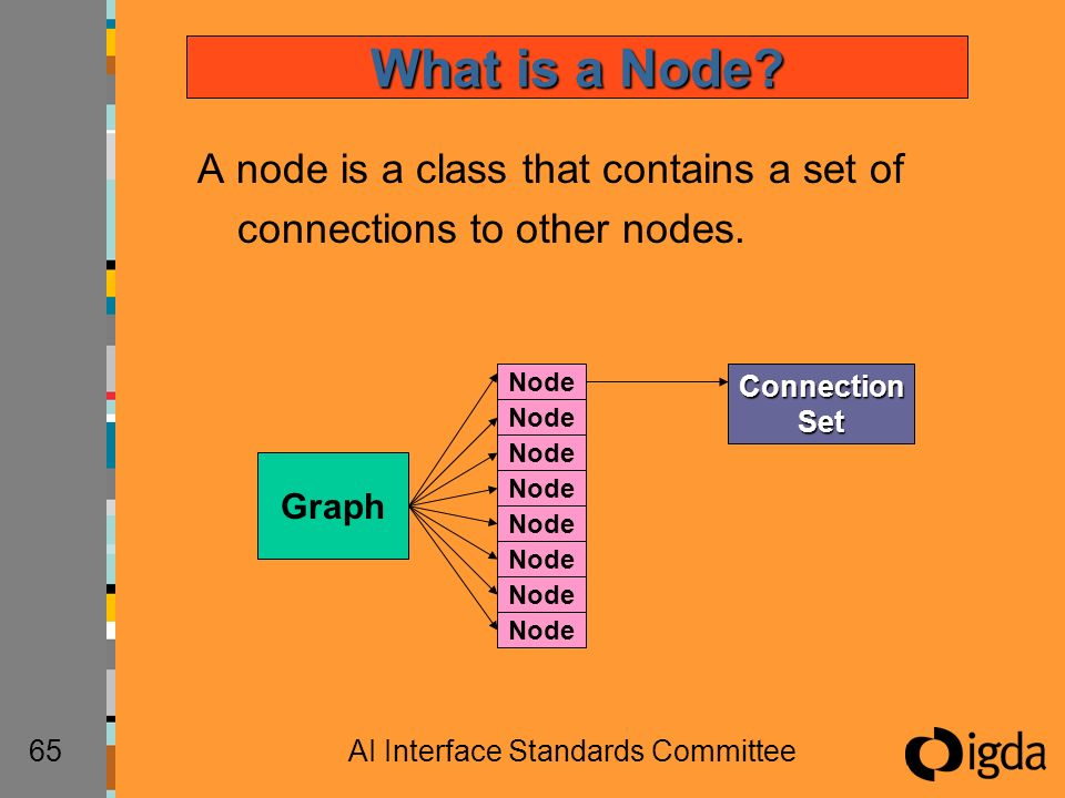 65AI Interface Standards Committee A node is a class that contains a set of connections to other nodes.
