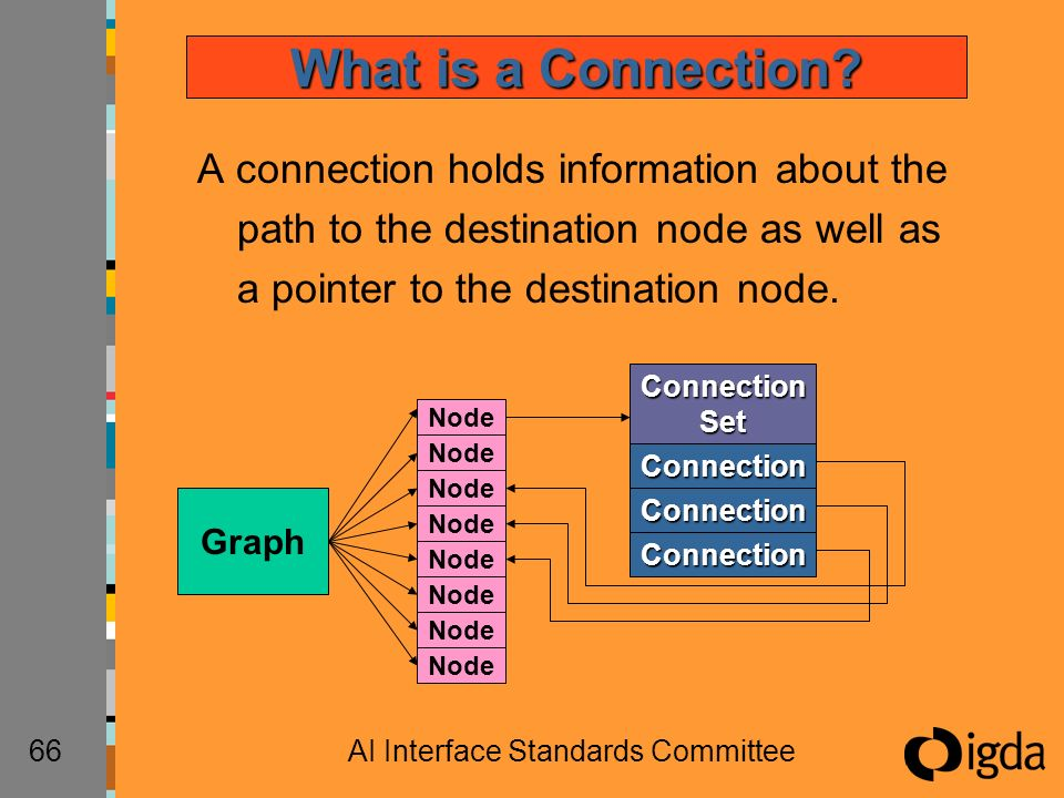 66AI Interface Standards Committee A connection holds information about the path to the destination node as well as a pointer to the destination node.