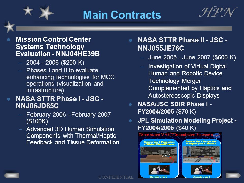 HPN CONFIDENTIAL Main Contracts Mission Control Center Systems Technology Evaluation - NNJ04HE39B – ($200 K) –Phases I and II to evaluate enhancing technologies for MCC operations (visualization and infrastructure) NASA STTR Phase I - JSC - NNJ06JD85C –February February 2007 ($100K) –Advanced 3D Human Simulation Components with Thermal/Haptic Feedback and Tissue Deformation NASA STTR Phase II - JSC - NNJ055JE76C –June June 2007 ($600 K) –Investigation of Virtual Digital Human and Robotic Device Technology Merger Complemented by Haptics and Autostereoscopic Displays NASA/JSC SBIR Phase I - FY2004/2005 ($70 K) JPL Simulation Modeling Project - FY2004/2005 ($40 K)