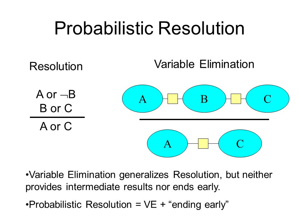 Probabilistic Resolution Resolution A or B B or C A or C A B C AC Variable Elimination Variable Elimination generalizes Resolution, but neither provides intermediate results nor ends early.