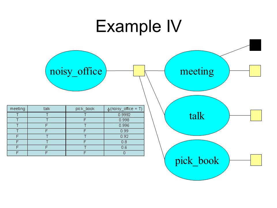 Example IV noisy_officemeeting talk pick_book