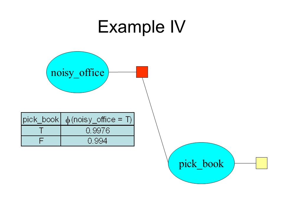 Example IV noisy_office pick_book