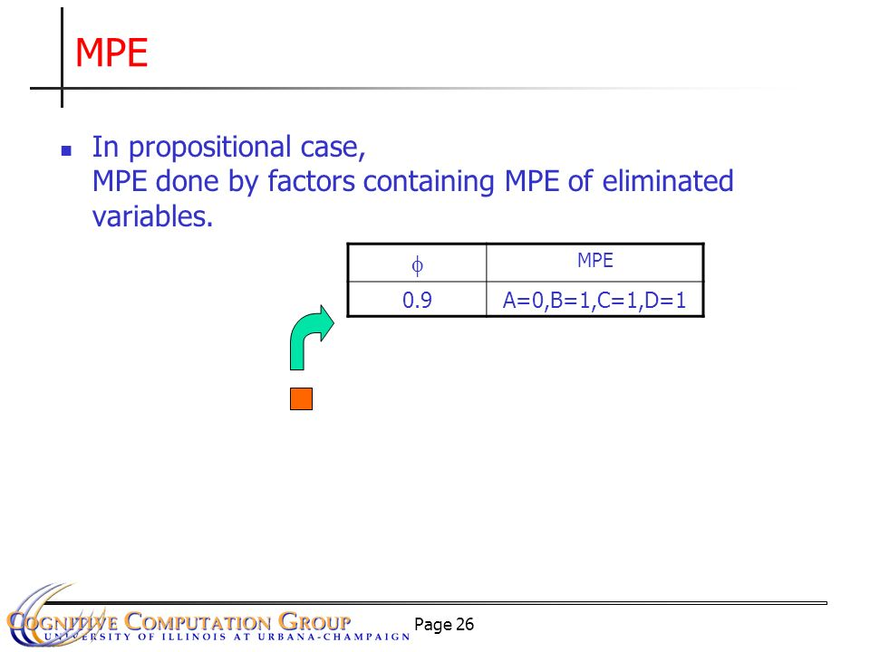 Page 26 MPE MPE 0.9A=0,B=1,C=1,D=1 In propositional case, MPE done by factors containing MPE of eliminated variables.