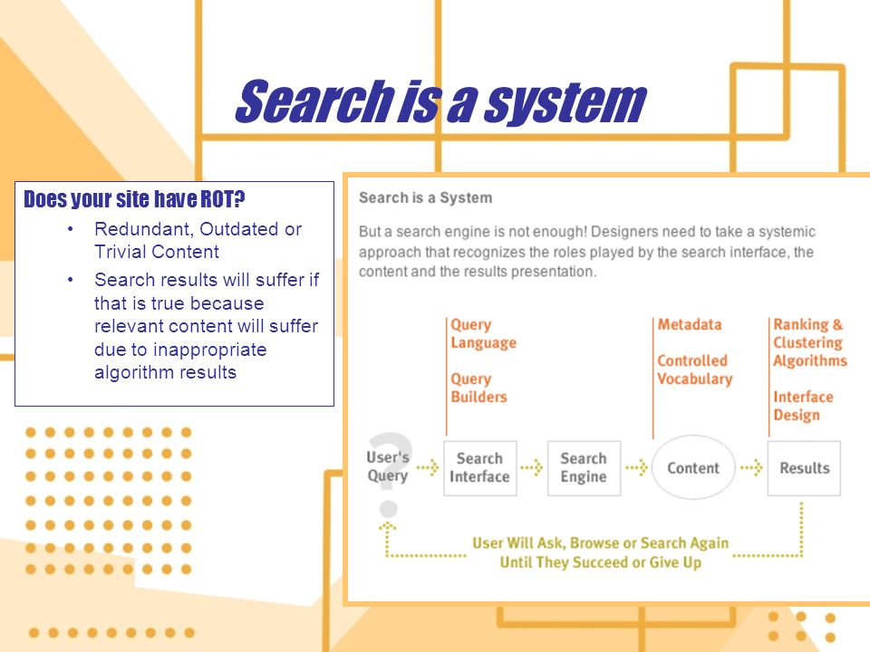 Search is a system Does your site have ROT.