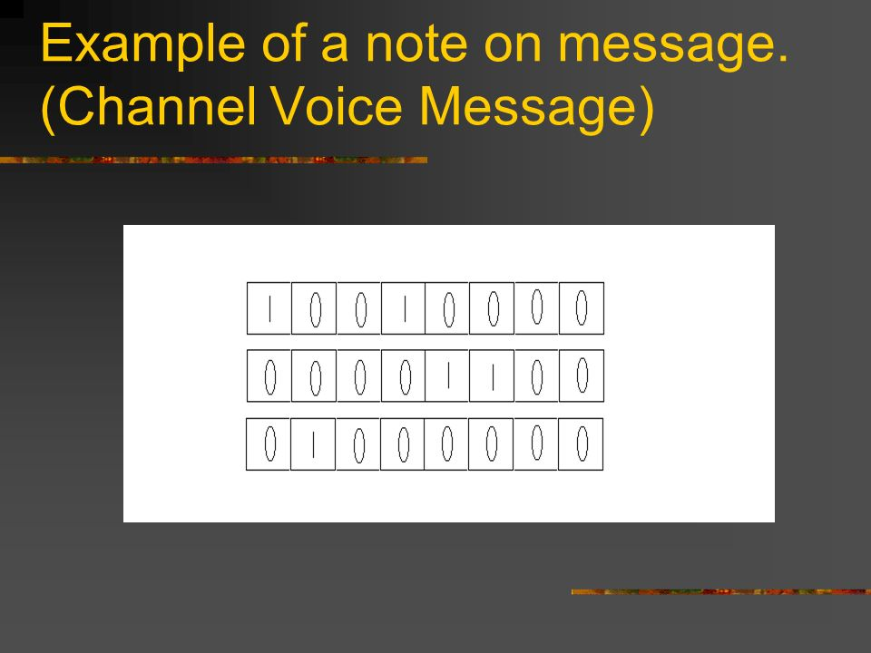 Example of a note on message. (Channel Voice Message)