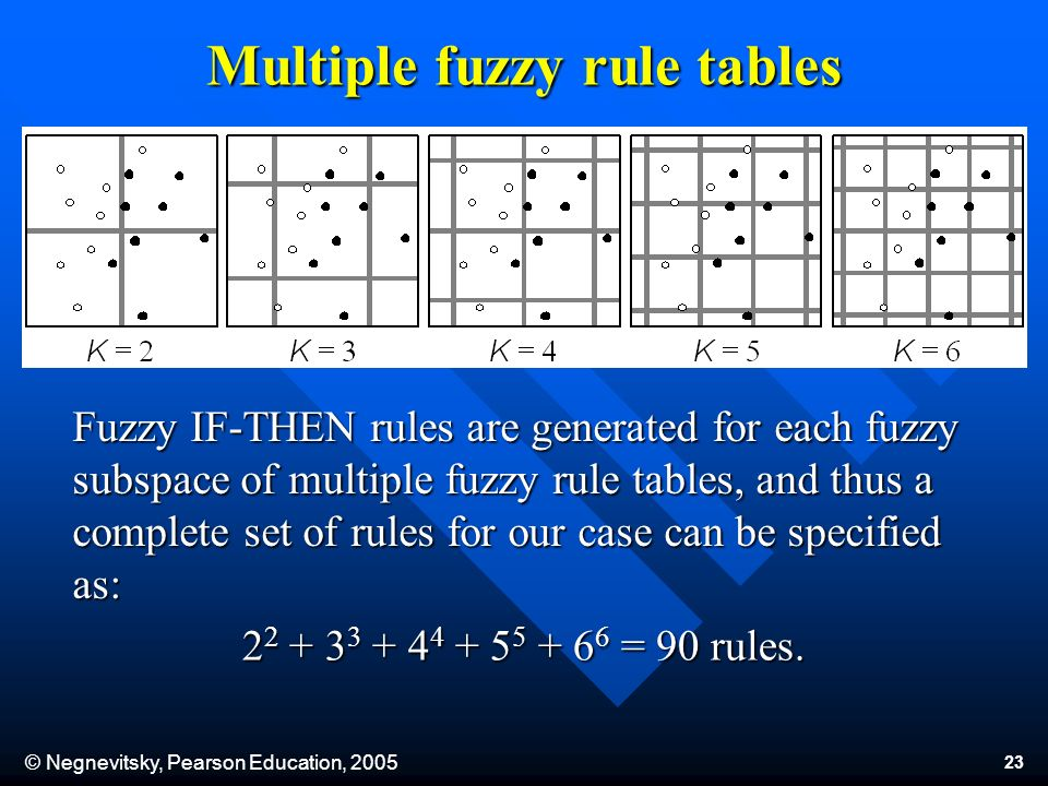 © Negnevitsky, Pearson Education, Multiple fuzzy rule tables Fuzzy IF-THEN rules are generated for each fuzzy subspace of multiple fuzzy rule tables, and thus a complete set of rules for our case can be specified as: = 90 rules.