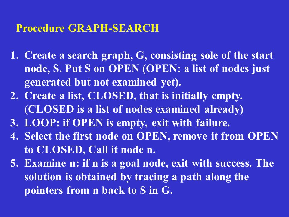 Procedure GRAPH-SEARCH 1. Create a search graph, G, consisting sole of the start node, S.